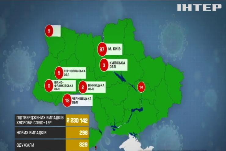 В Україні почали вакцинувати від Ковіду трудові колективи