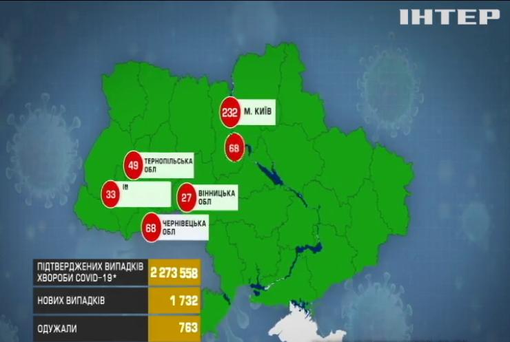 Нова хвиля коронавірусу набирає обертів в Україні