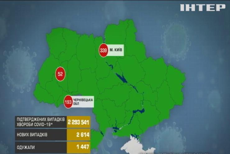 COVID-19 в Україні: повністю вакцинувались понад чотири мільйони громадян