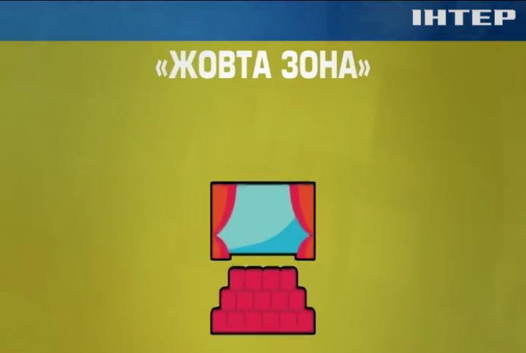 """Життя українців зміниться через нові правила """"жовтої"""" карантинної зони"""