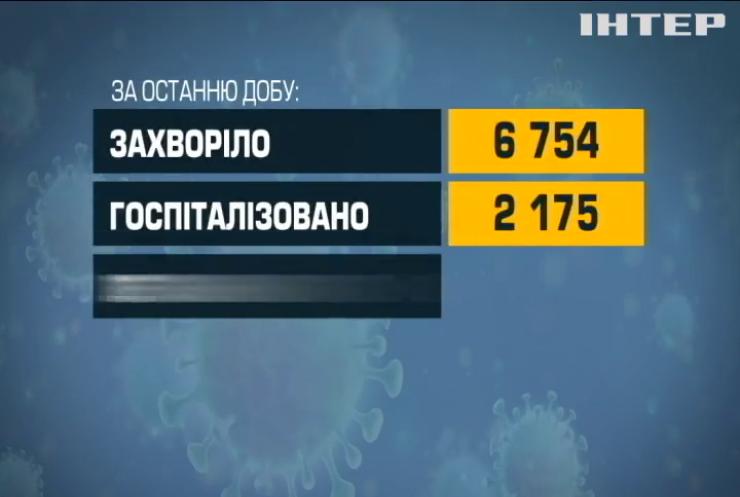 Коронавірус в Україні: одужали 2 тисячі людей