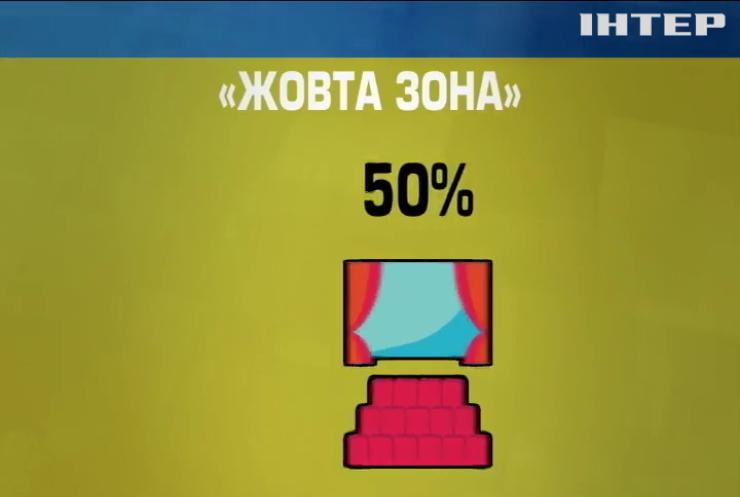 """Ковідна статистика злетіла вгору: Україна на межі """"червоної зони"""""""