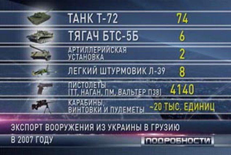Что именно Киев поставлял Тбилиси - стало известно сегодня