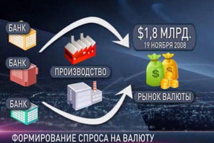 Гривна подешевела по отношению к доллару, евро и рублю