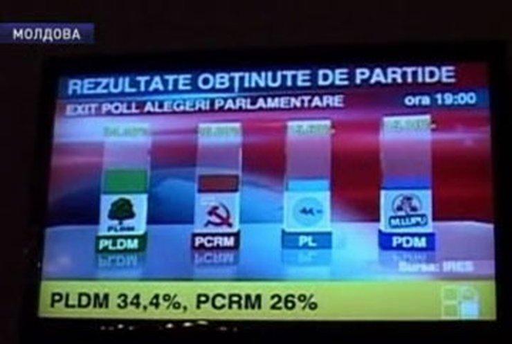 Коммунисты в Молдове не добились большинства в парламенте