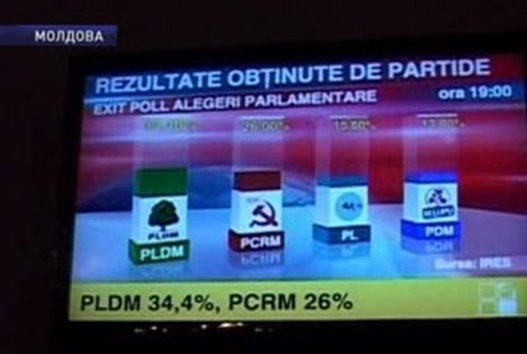 Коммунисты побеждают на выборах в Молдове