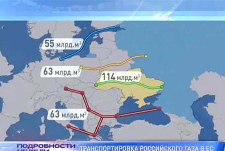 Труба мира: Украина цепляется за российский газ