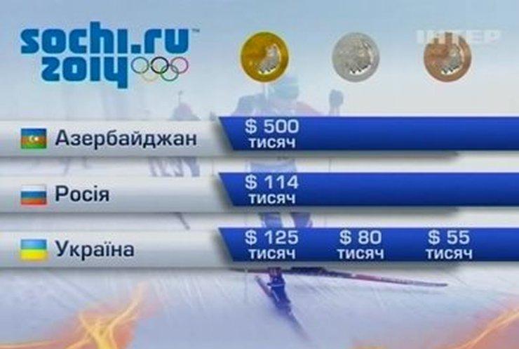 Спортсменам Азербайджана обещают самые крупные призовые за победу в Сочи