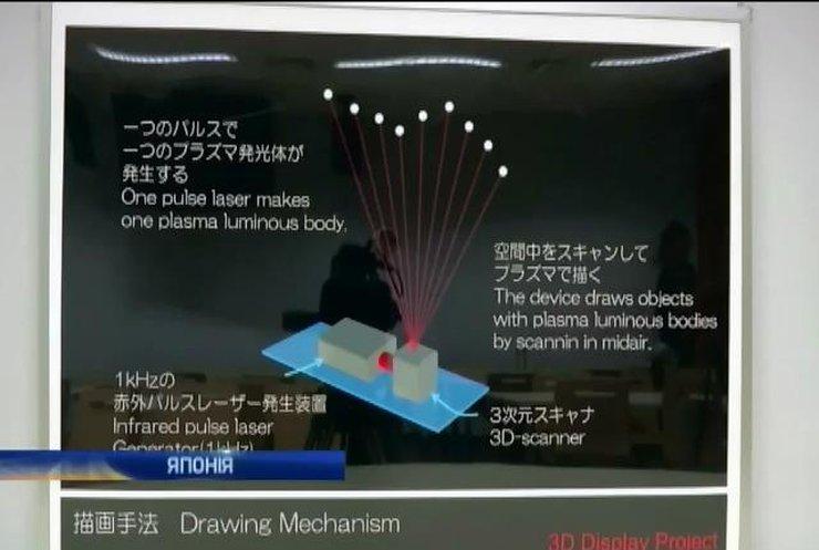 Японців про негоду будуть сповіщати лазерні літери у повітрі