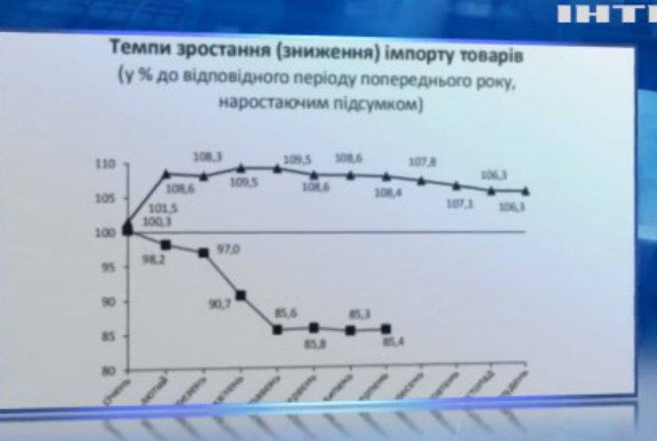 """Економіка України: на скільки подорожчали """"зимові платіжки"""""""