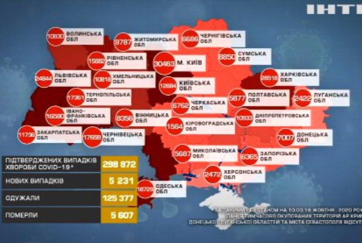 COVID-19 в Україні: вірус не припиняє наступ