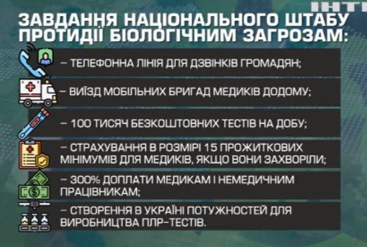 Максим Степанов проінформував, коли оголосять повний локдаун в Україні