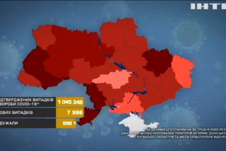 COVID-19 в Україні: зафіксували рекорд одужань