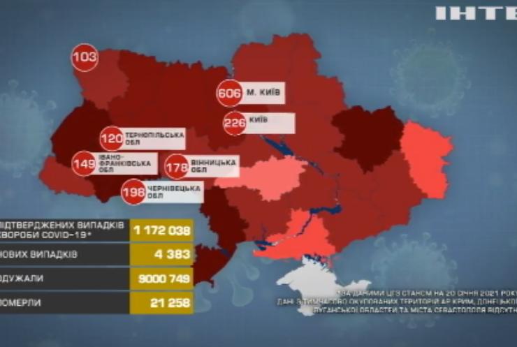 COVID в Україні: які області лідирують по захворюваності?
