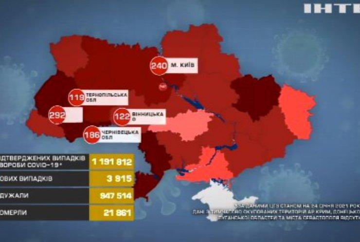 COVID-19 в Україні: зафіксували 82 летальних випадки