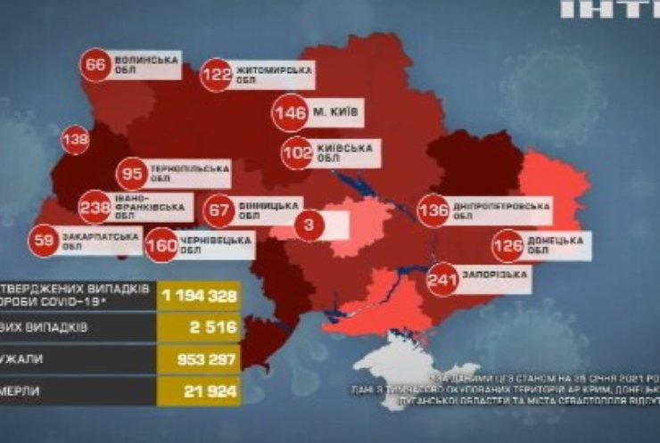 У МОЗі вважають січневий локдаун позитивним для України