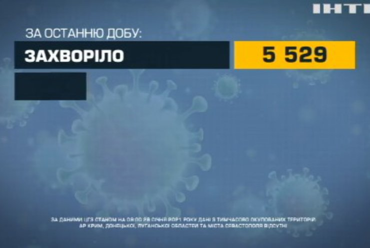 COVID-19 в Україні: у МОЗі планують запровадити карантинне зонування