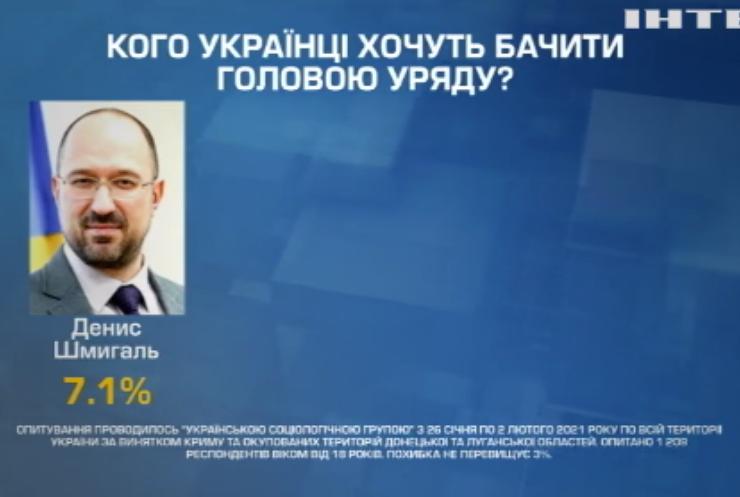 Українці хочуть відправити уряд і Верховну Раду у відставку