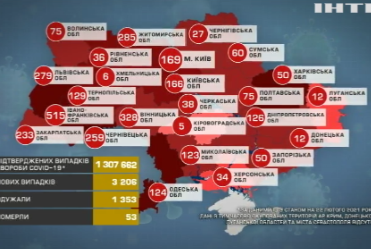 COVID-19 в Україні: сьогодні має прибути перша партія вакцини