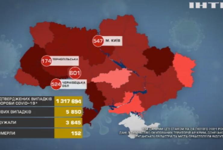 COVID-19 в Україні: на Вінниччині фіксують найгіршу статистику