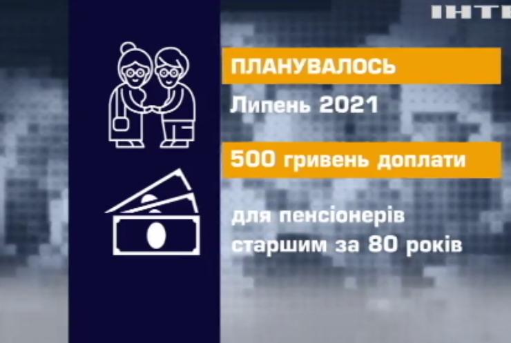 Кабмін переніс доплати українським пенсіонерам