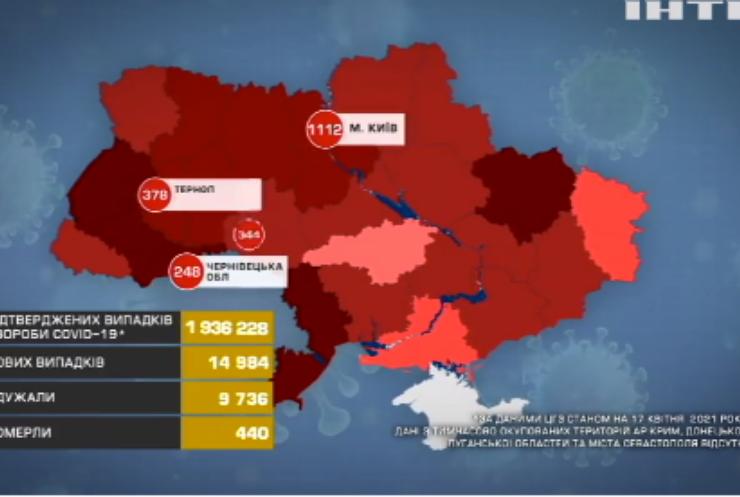 В Україні інфікувались на COVID-19 майже 15 тисяч жителів