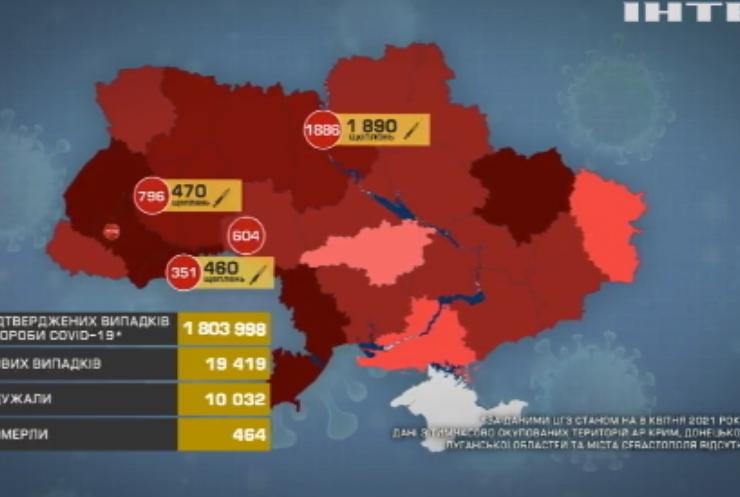 COVID-19 в Україні: статистика захворюваності не перестає вражати
