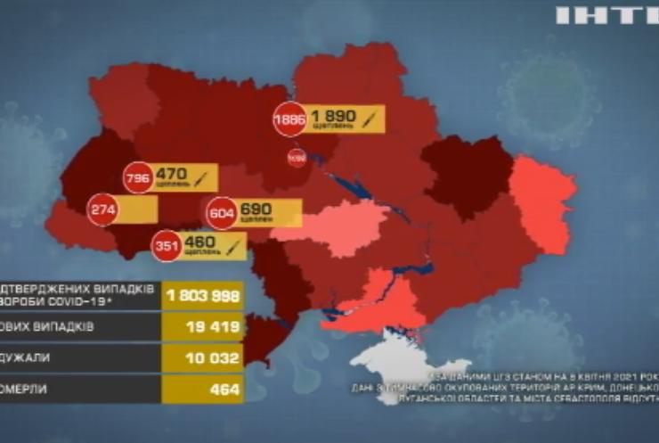 COVID-19 в Україні: інфікувалися майже 20 тисяч людей