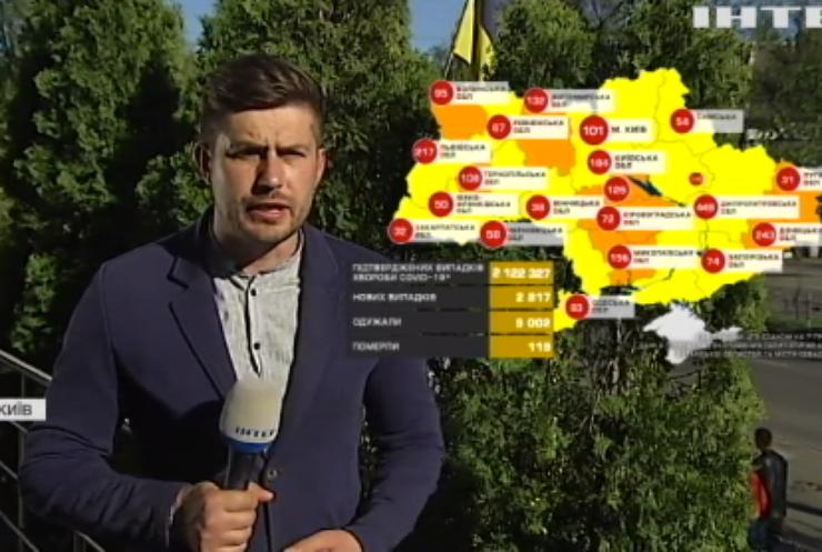 COVID-19 в Украні: як святкові дні позначилися на статистиці?
