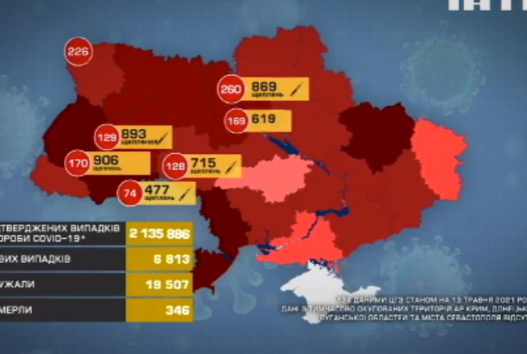 В Україні зафіксували майже сім тисяч нових інфікувань на COVID-19