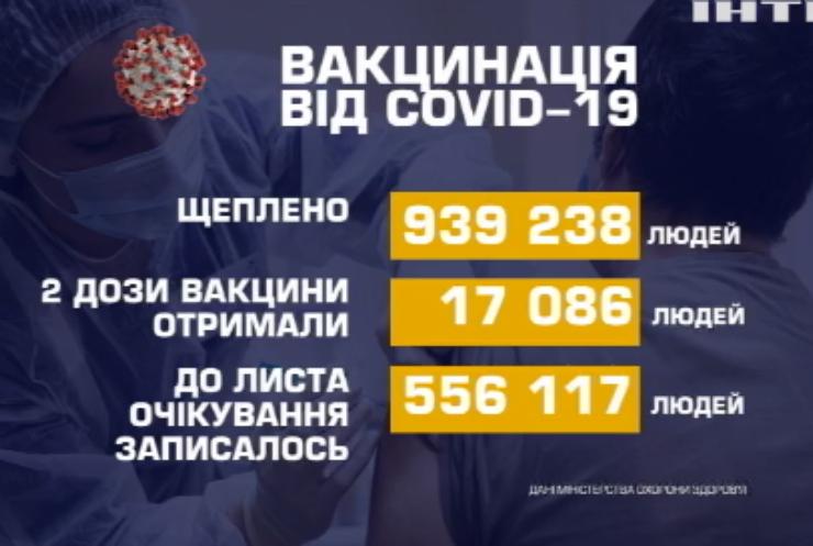 Україна перемогла третю хвилю пандемії COVID-19