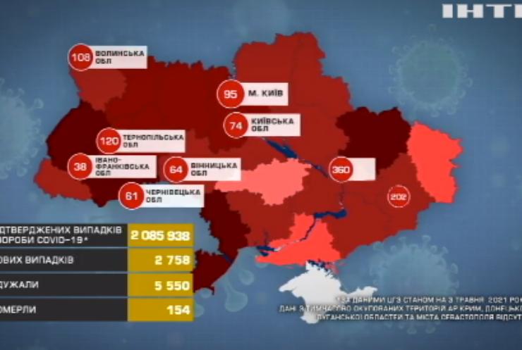 COVID-19 в Україні: зафіксували рекордно малу кількість інфікувань