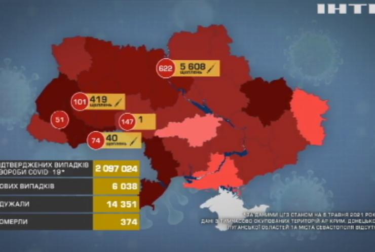 В Україні одужали від COVID-19 понад 14 тисяч людей