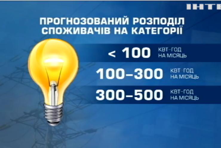 Здорожчання електроенергії: яких цифр українцям чекати в платіжках?