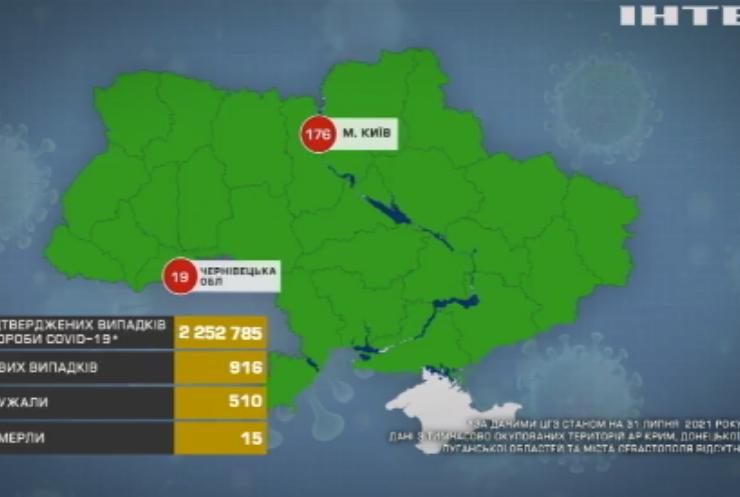 """В Україні зафіксували чотири інфікування на штам """"Дельта"""""""
