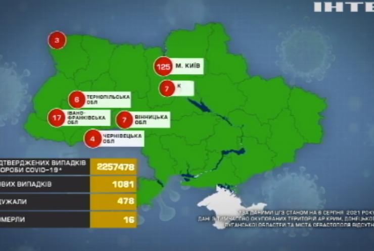 В Україні зробили 167 тисяч щеплень проти COVID-19