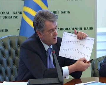 Ющенко добрался до кризисного дна