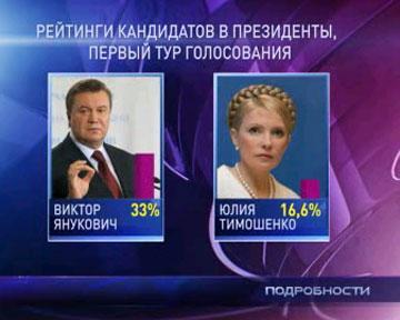 Тимошенко и Янукович снова в телевизоре