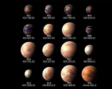 каталог потенциально обитаемых экзопланет