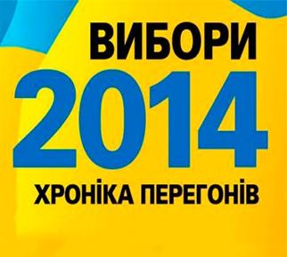 Обработано 15,12% протоколов: Порошенко лидирует во всех областях, кроме Днепропетровской