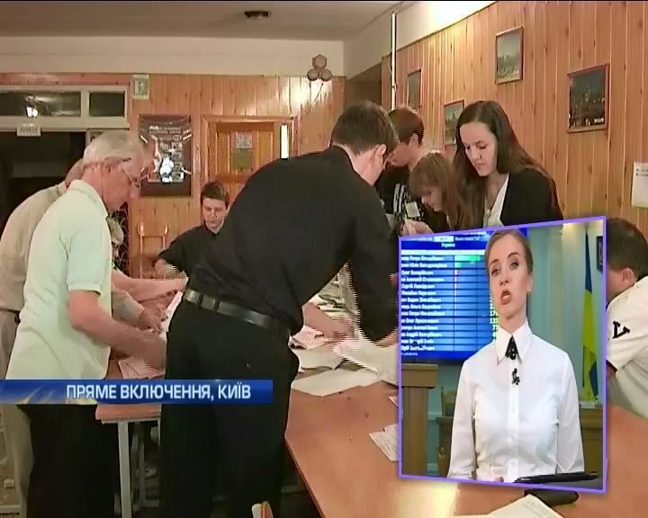 Порошенко побеждает во всех регионах Украины (видео) (видео)