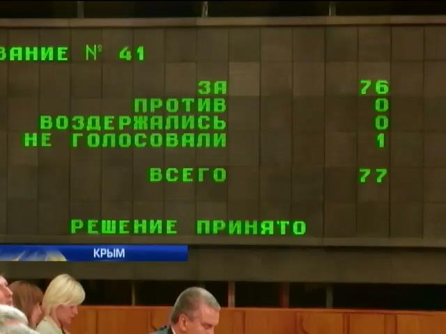В Крыму не решились самостоятельно лишать жителей украинского гражданства (видео)